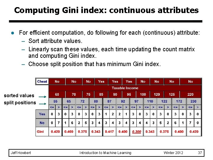 Computing Gini index: continuous attributes l For efficient computation, do following for each (continuous)