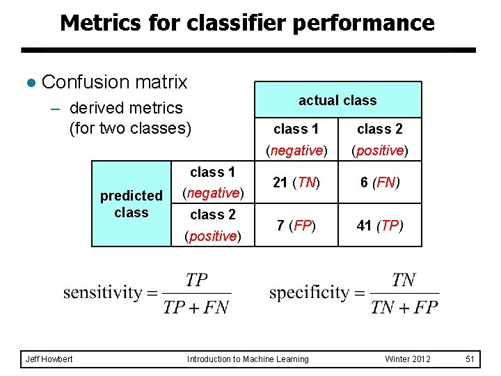 Metrics for classifier performance l Confusion matrix – derived metrics (for two classes) class