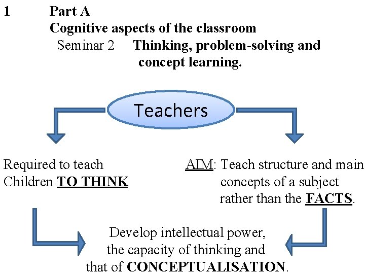 1 Part A Cognitive aspects of the classroom Seminar 2 Thinking, problem-solving and concept