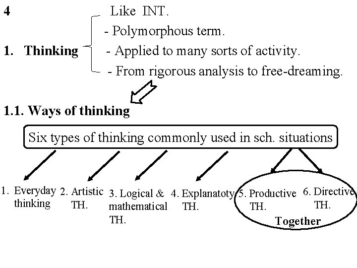 4 Like INT. - Polymorphous term. 1. Thinking - Applied to many sorts of