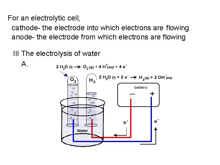 For an electrolytic cell, cathode- the electrode into which electrons are flowing anode- the