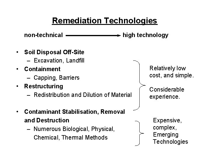 Remediation Technologies non-technical high technology • Soil Disposal Off-Site – Excavation, Landfill • Containment