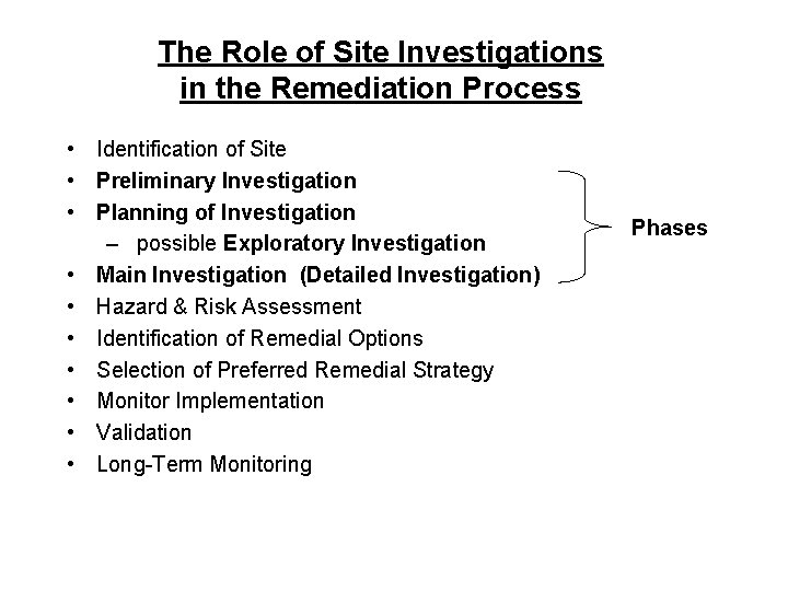 The Role of Site Investigations in the Remediation Process • Identification of Site •