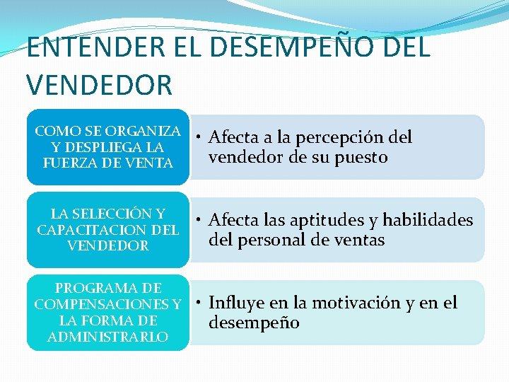 ENTENDER EL DESEMPEÑO DEL VENDEDOR COMO SE ORGANIZA Y DESPLIEGA LA FUERZA DE VENTA