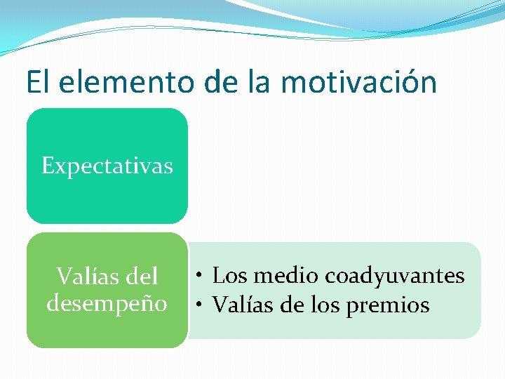 El elemento de la motivación Expectativas Valías del desempeño • Los medio coadyuvantes •