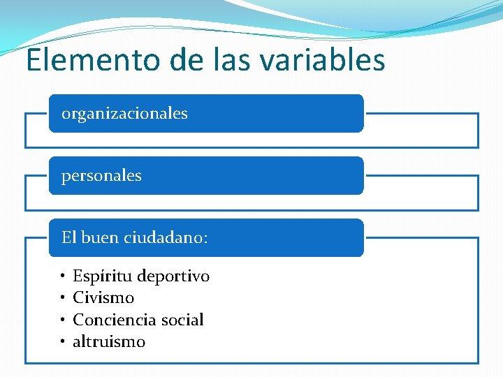 Elemento de las variables organizacionales personales El buen ciudadano: • • Espíritu deportivo Civismo