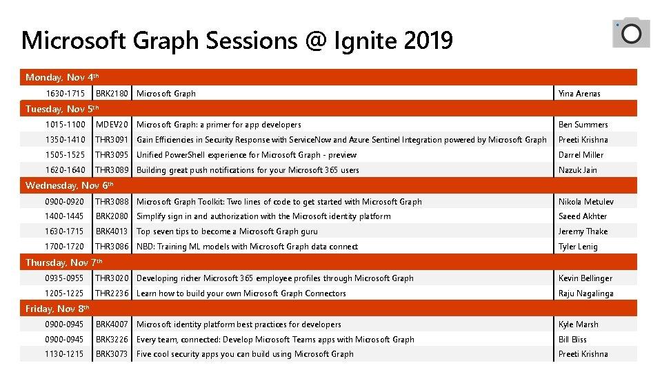 Microsoft Graph Sessions @ Ignite 2019 Monday, Nov 4 th 1630 -1715 BRK 2180