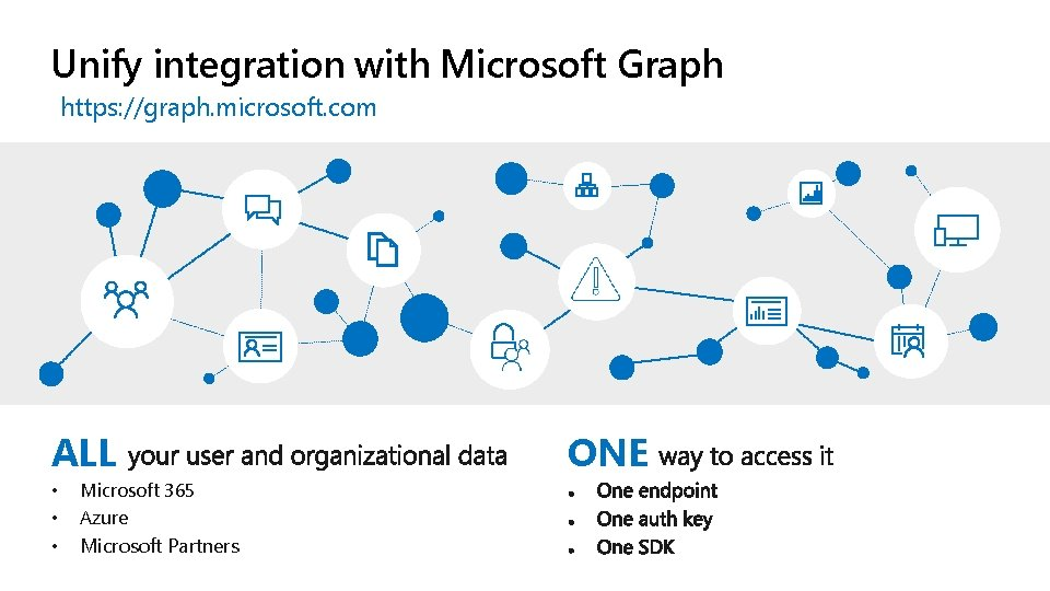 Unify integration with Microsoft Graph https: //graph. microsoft. com ALL • • • Microsoft