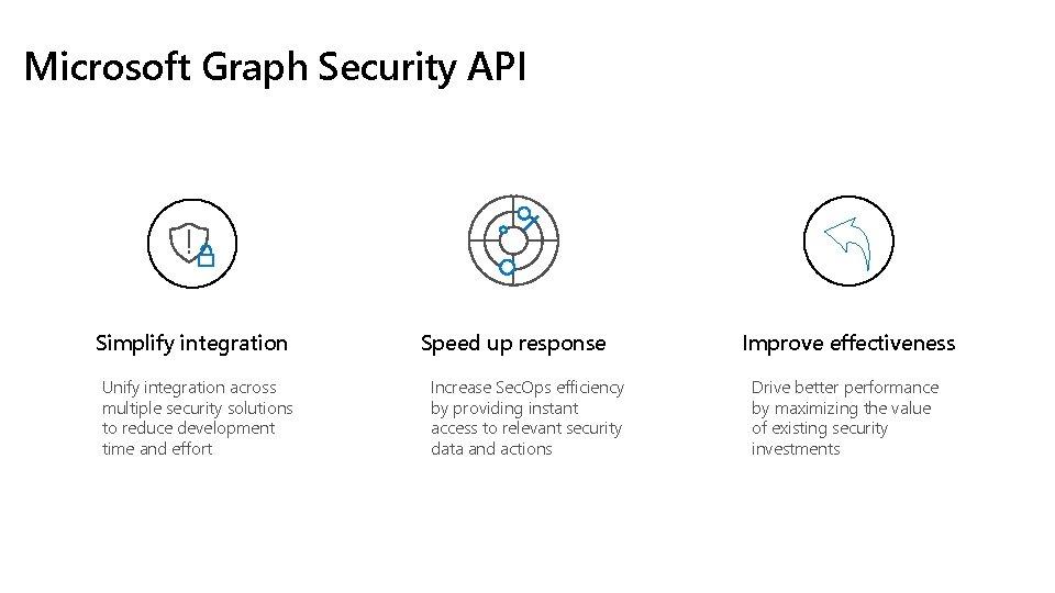 Microsoft Graph Security API Simplify integration Unify integration across multiple security solutions to reduce