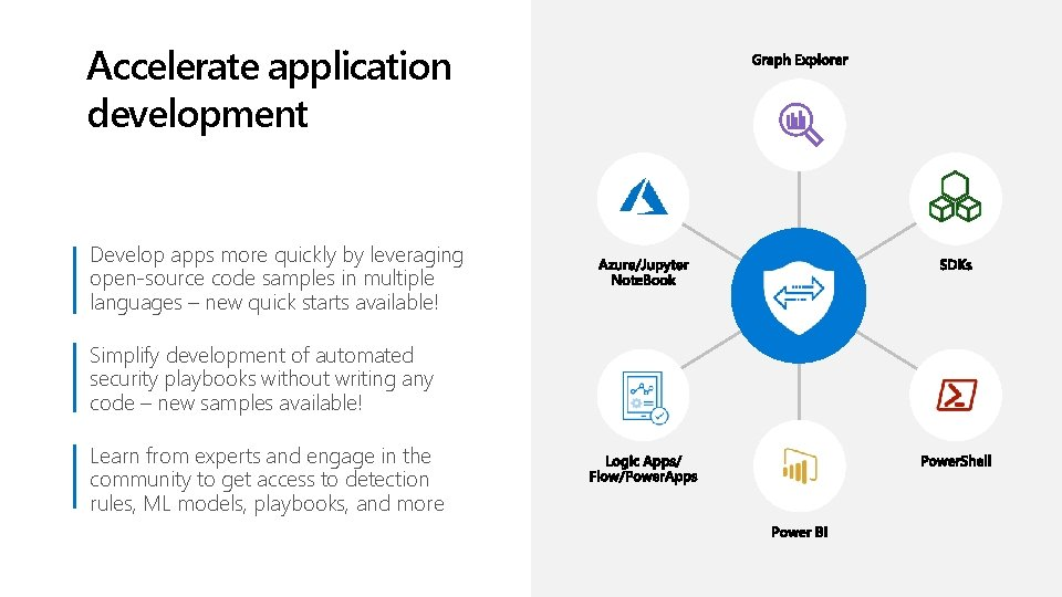 Accelerate application development Develop apps more quickly by leveraging open-source code samples in multiple