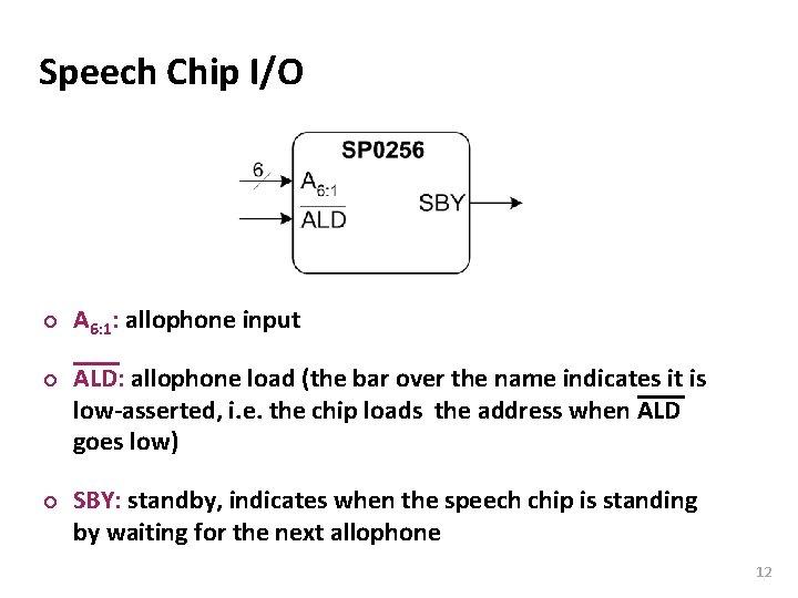 Carnegie Mellon Speech Chip I/O ¢ ¢ ¢ A 6: 1: allophone input ALD: