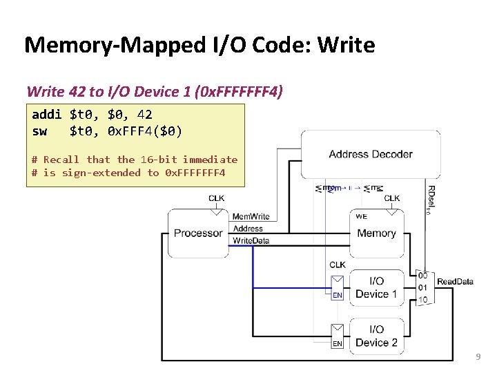 Carnegie Mellon Memory-Mapped I/O Code: Write 42 to I/O Device 1 (0 x. FFFFFFF