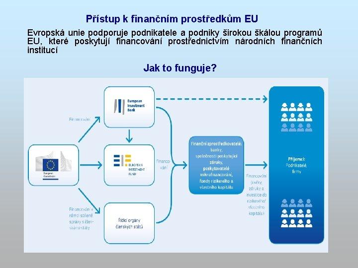 Přístup k finančním prostředkům EU Evropská unie podporuje podnikatele a podniky širokou škálou programů