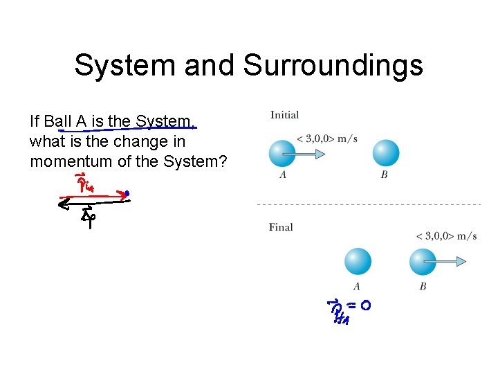 System and Surroundings If Ball A is the System, what is the change in