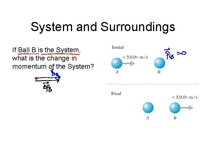 System and Surroundings If Ball B is the System, what is the change in
