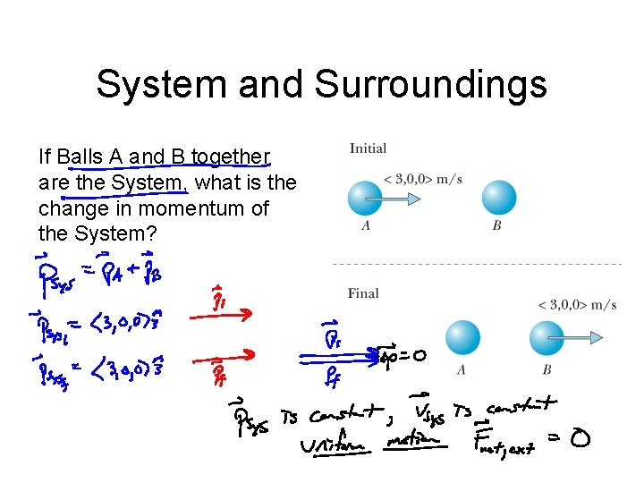 System and Surroundings If Balls A and B together are the System, what is