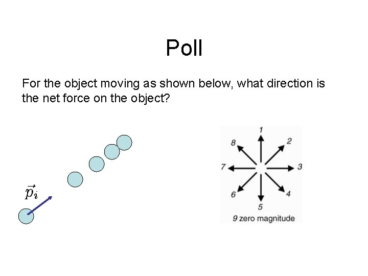 Poll For the object moving as shown below, what direction is the net force