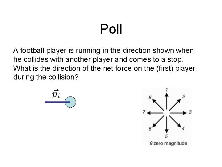 Poll A football player is running in the direction shown when he collides with