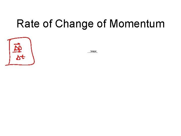 Rate of Change of Momentum