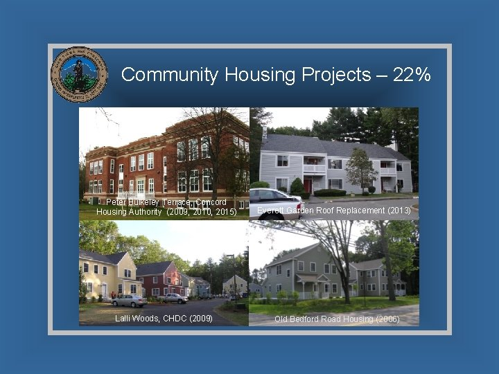 Community Housing Projects – 22% Peter Bulkeley Terrace, Concord Housing Authority (2009, 2010, 2015)