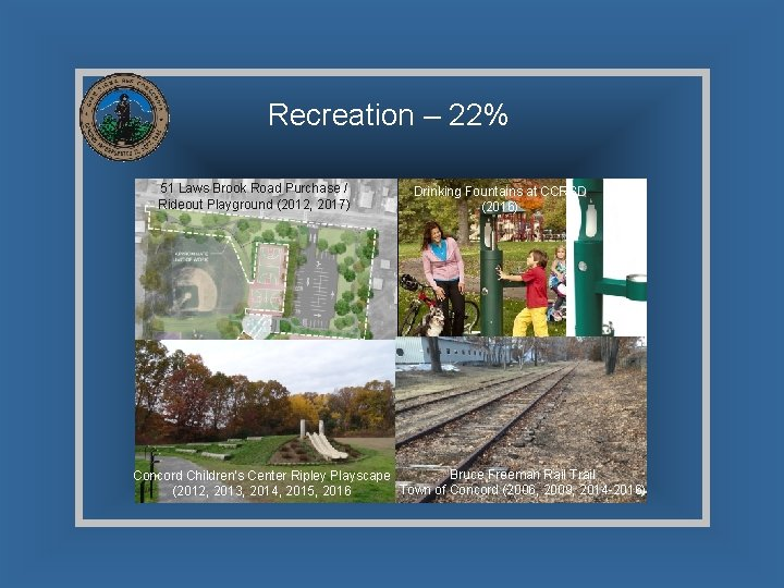 Recreation – 22% 51 Laws Brook Road Purchase / Rideout Playground (2012, 2017) Drinking