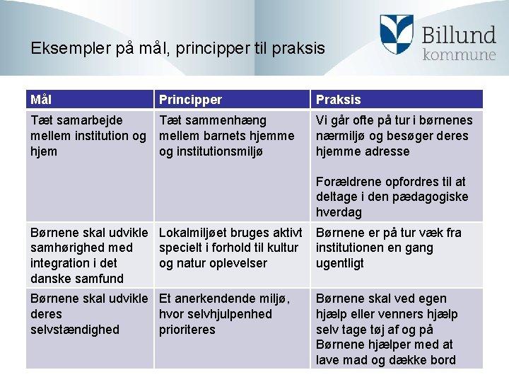 Eksempler på mål, principper til praksis Mål Principper Praksis Tæt samarbejde mellem institution og
