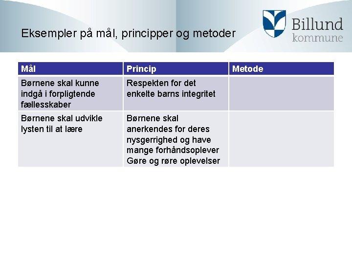 Eksempler på mål, principper og metoder Mål Princip Børnene skal kunne indgå i forpligtende