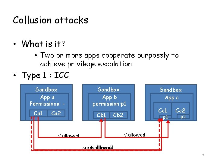 Collusion attacks • What is it? • Two or more apps cooperate purposely to