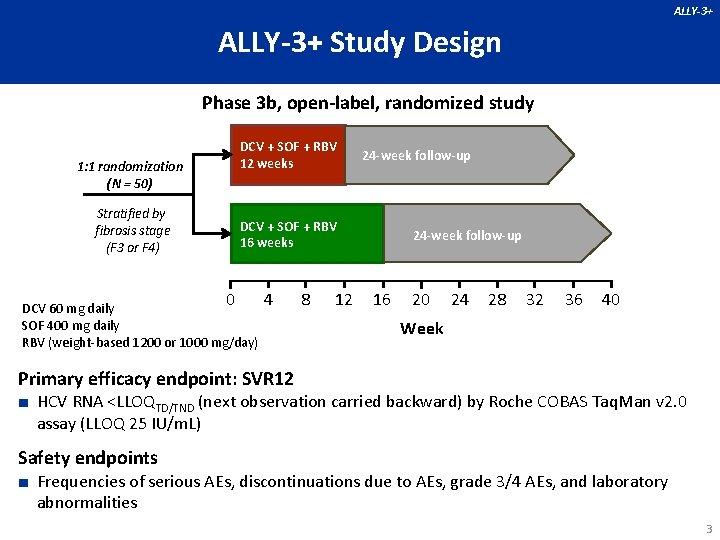ALLY-3+ Study Design Phase 3 b, open-label, randomized study DCV + SOF + RBV