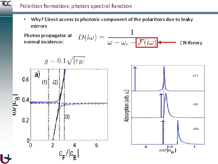 Polariton formation: photon spectral function • Why? Direct access to photonic component of the