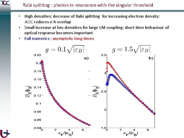 Rabi splitting : photon in resonance with the singular threshold • High densities: decrease