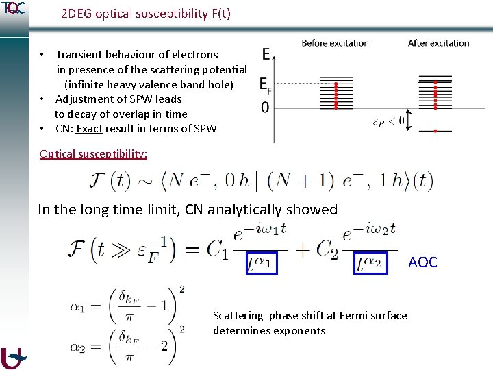 2 DEG optical susceptibility F(t) • Transient behaviour of electrons in presence of the
