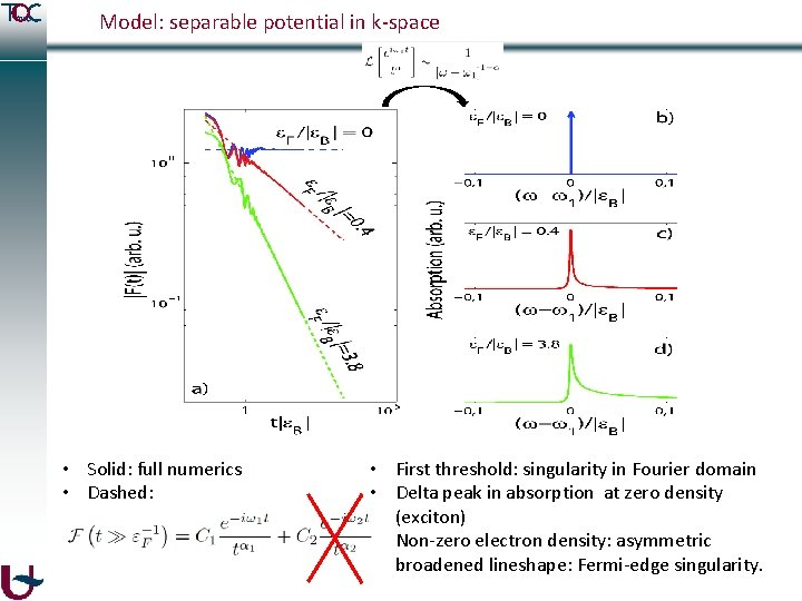 Model: separable potential in k-space • Solid: full numerics • Dashed: • First threshold: