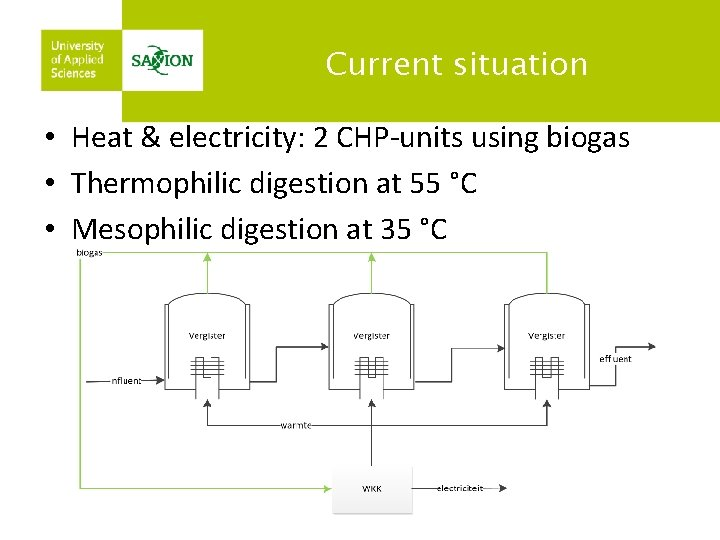 Current situation • Heat & electricity: 2 CHP-units using biogas • Thermophilic digestion at