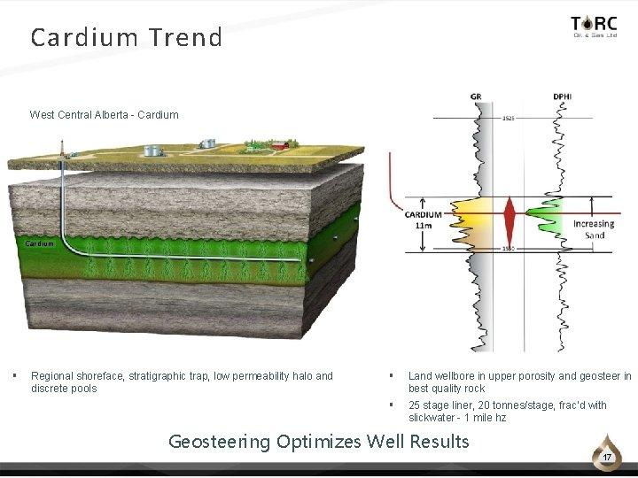 Cardium Trend West Central Alberta - Cardium § Regional shoreface, stratigraphic trap, low permeability
