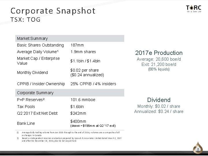 Corporate Snapshot TSX: TOG Market Summary Basic Shares Outstanding 187 mm Average Daily Volume
