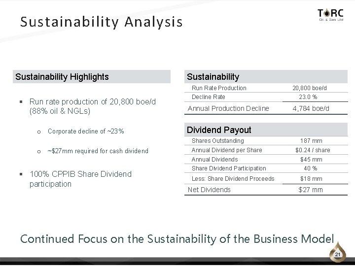 Sustainability Analysis Sustainability Highlights Sustainability Run Rate Production § Run rate production of 20,