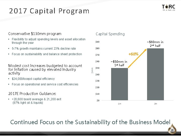 2017 Capital Program Conservative $130 mm program Capital Spending • Flexibility to adjust spending