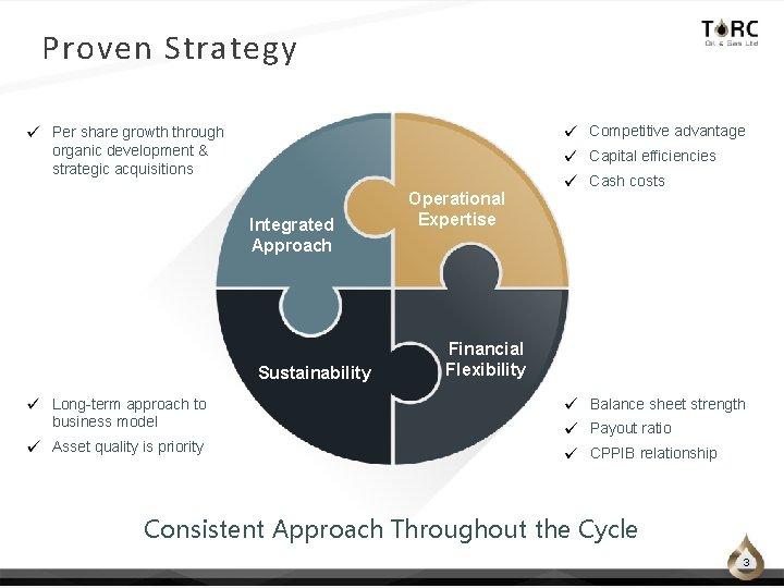 Proven Strategy Competitive advantage Per share growth through organic development & strategic acquisitions Capital