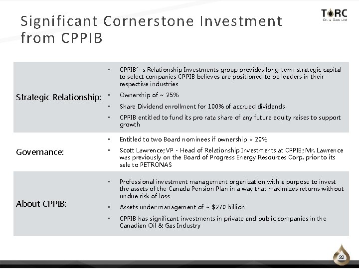 Significant Cornerstone Investment from CPPIB Strategic Relationship: Governance: About CPPIB: • CPPIB's Relationship Investments