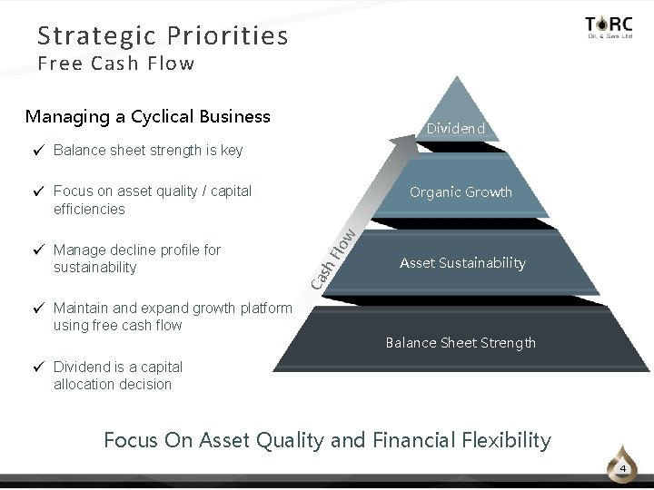 Strategic Priorities Free Cash Flow Managing a Cyclical Business Dividend Balance sheet strength is