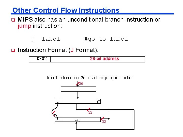 Other Control Flow Instructions q MIPS also has an unconditional branch instruction or jump