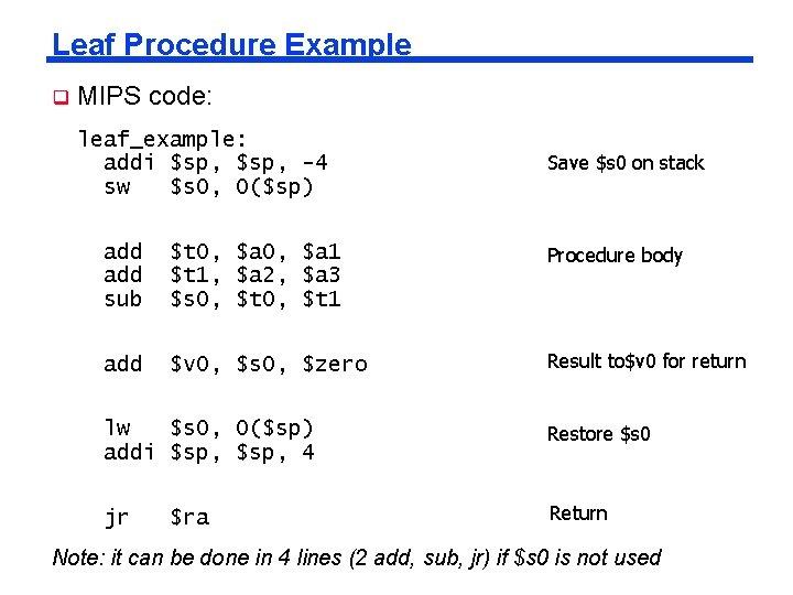 Leaf Procedure Example q MIPS code: leaf_example: addi $sp, -4 sw $s 0, 0($sp)