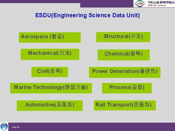 ESDU(Engineering Science Data Unit) Aerospace (항공) Mechanical(기계) Chemical(화학) Civil(토목) Power Generation(플랜트) Marine Technology(해양기술) Automotive(자동차)