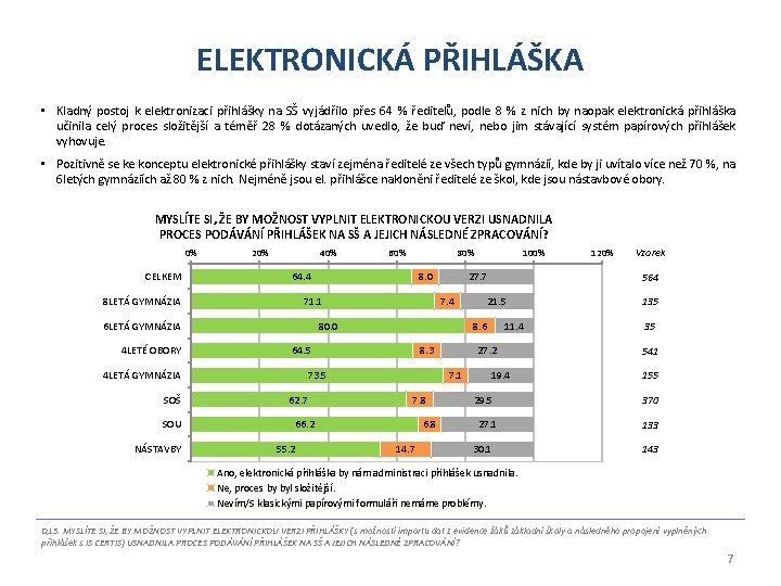 ELEKTRONICKÁ PŘIHLÁŠKA • Kladný postoj k elektronizaci přihlášky na SŠ vyjádřilo přes 64 %