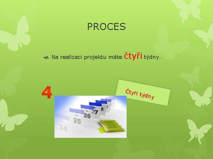 PROCES Na realizaci projektu máte čtyři týdny. Čtyři týdny