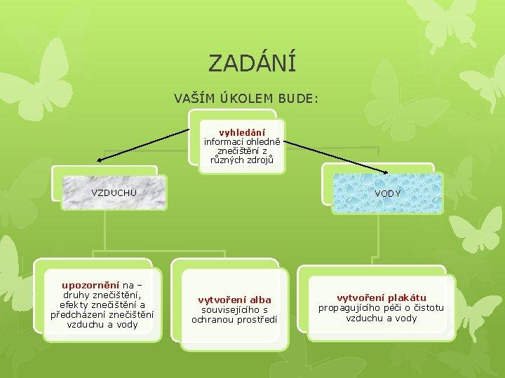 ZADÁNÍ VAŠÍM ÚKOLEM BUDE: vyhledání informací ohledně znečištění z různých zdrojů VZDUCHU upozornění na