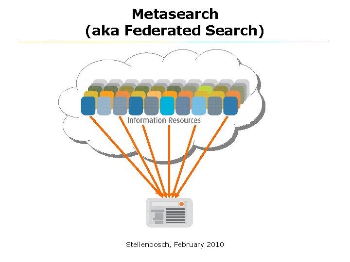 Metasearch (aka Federated Search) Stellenbosch, February 2010