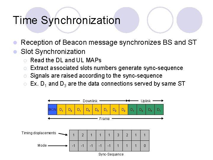 Time Synchronization Reception of Beacon message synchronizes BS and ST l Slot Synchronization l