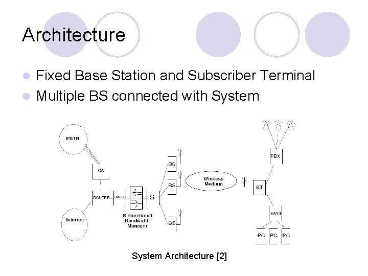 Architecture Fixed Base Station and Subscriber Terminal l Multiple BS connected with System l